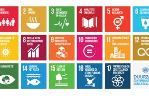 Duurzame Ontwikkelingsdoelstellingen als gids voor federaal beleid